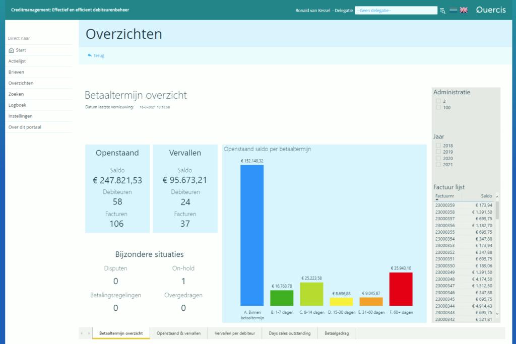 Power BI rapportage openstaande en vervallen facturen in de Quercis Credtimanagement Portal